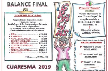 BALANCE CUARESMA 2019